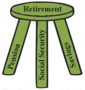 The three legged stool approach to retirement savings is no longer a viable analogy.