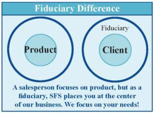 fiduciary standard