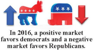 election-prediction